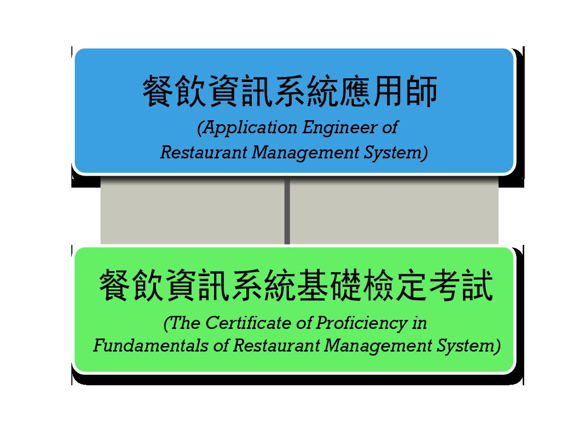 餐飲資訊系統認證